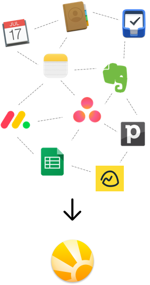 logos for Evernote, Asana, Google Calendar, Google Spreadsheets, Notes, Contacts, Things, Pipedrive, Basecamp