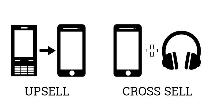 Upsell vs cross sell